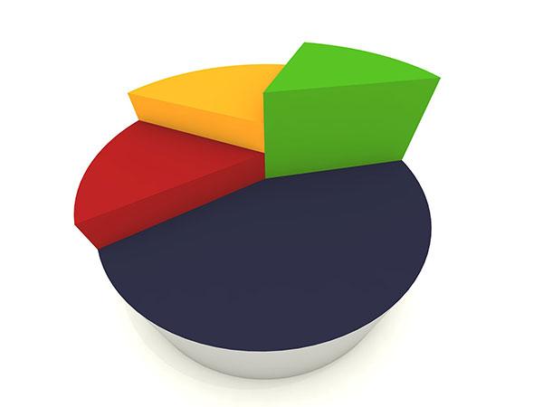 коэффициент капитализации формула по балансу