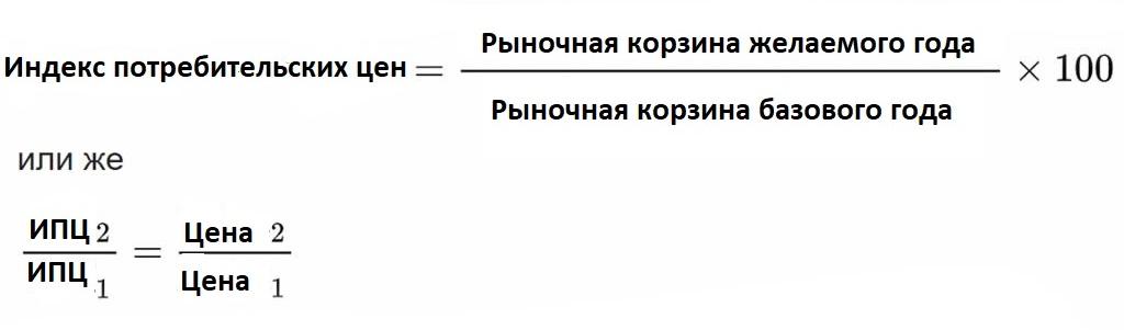 Формулы для индекса