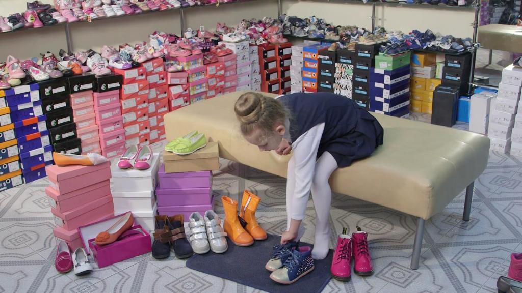 бизнес план магазина детской обуви