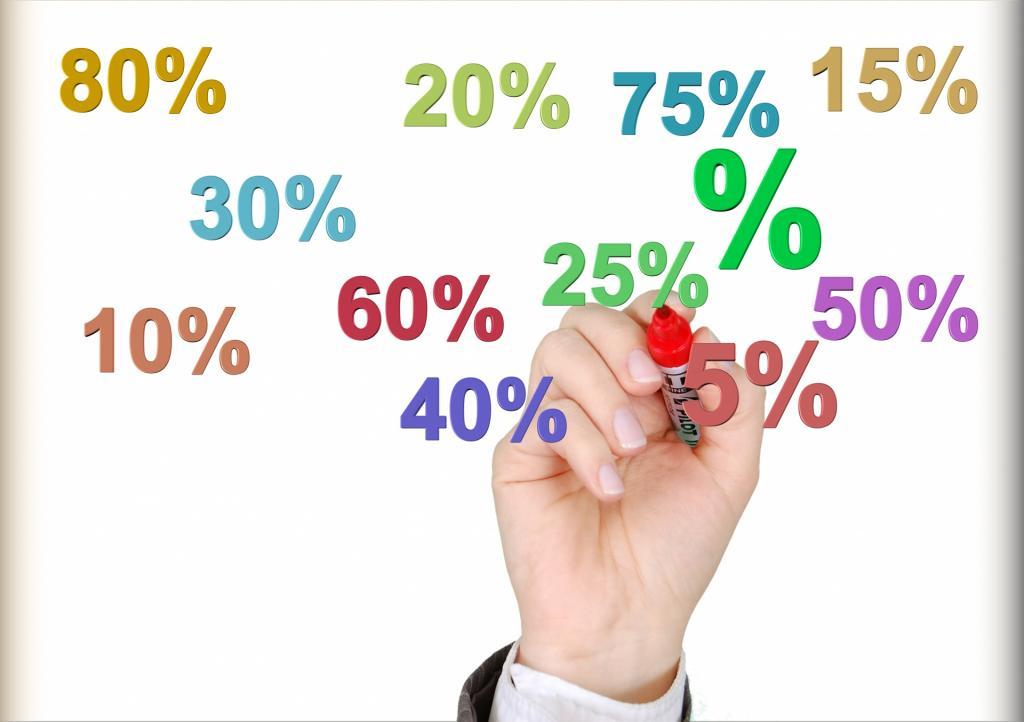 Проценты по займам и вкладам