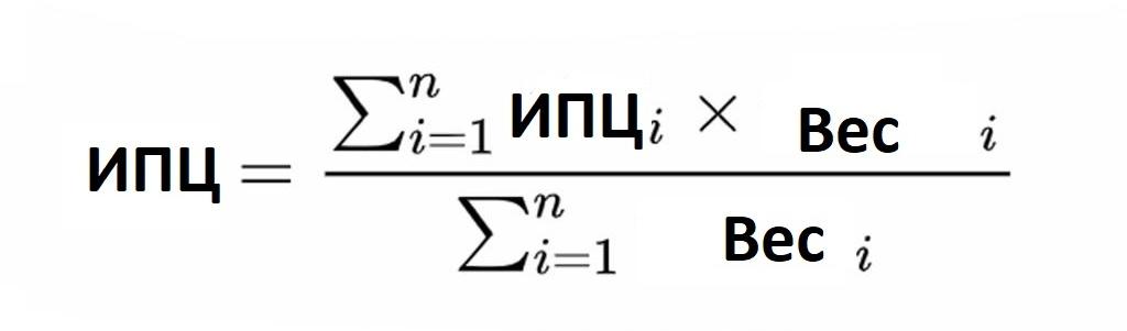 Формула ИПЦ