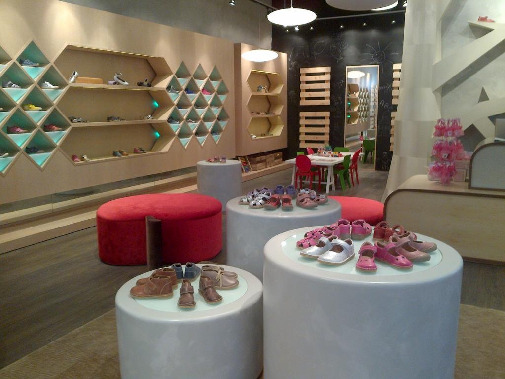бизнес план магазина обуви обувного отдела